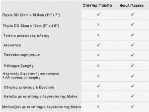 tablesgr